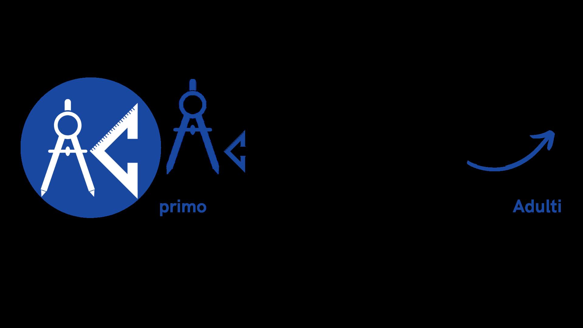 immagine-nuovo-logo-metodo-apprendimento-completo